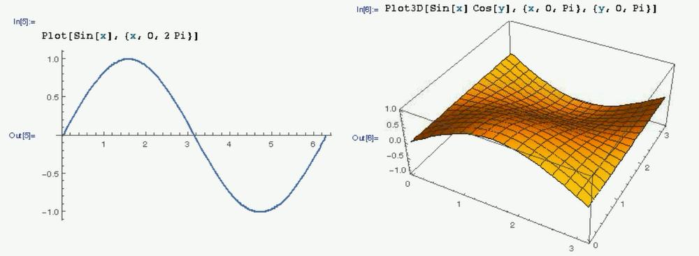 mathematica_graph